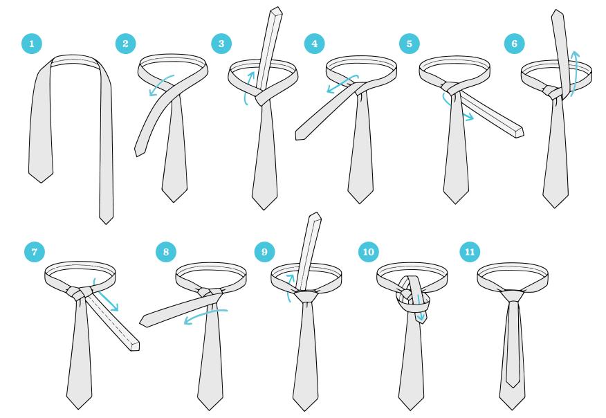 Instrucciones nudo murrell